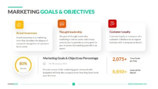 Marketing Goals & Objectives