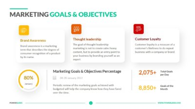 Marketing Goals & Objectives
