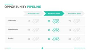 Opportunity Pipeline