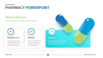 Pharmacy PowerPoint