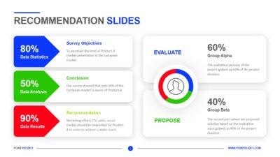 Recommendation Slides