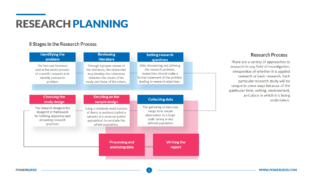 Research Planning