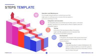 Steps Template