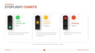 Stoplight Charts