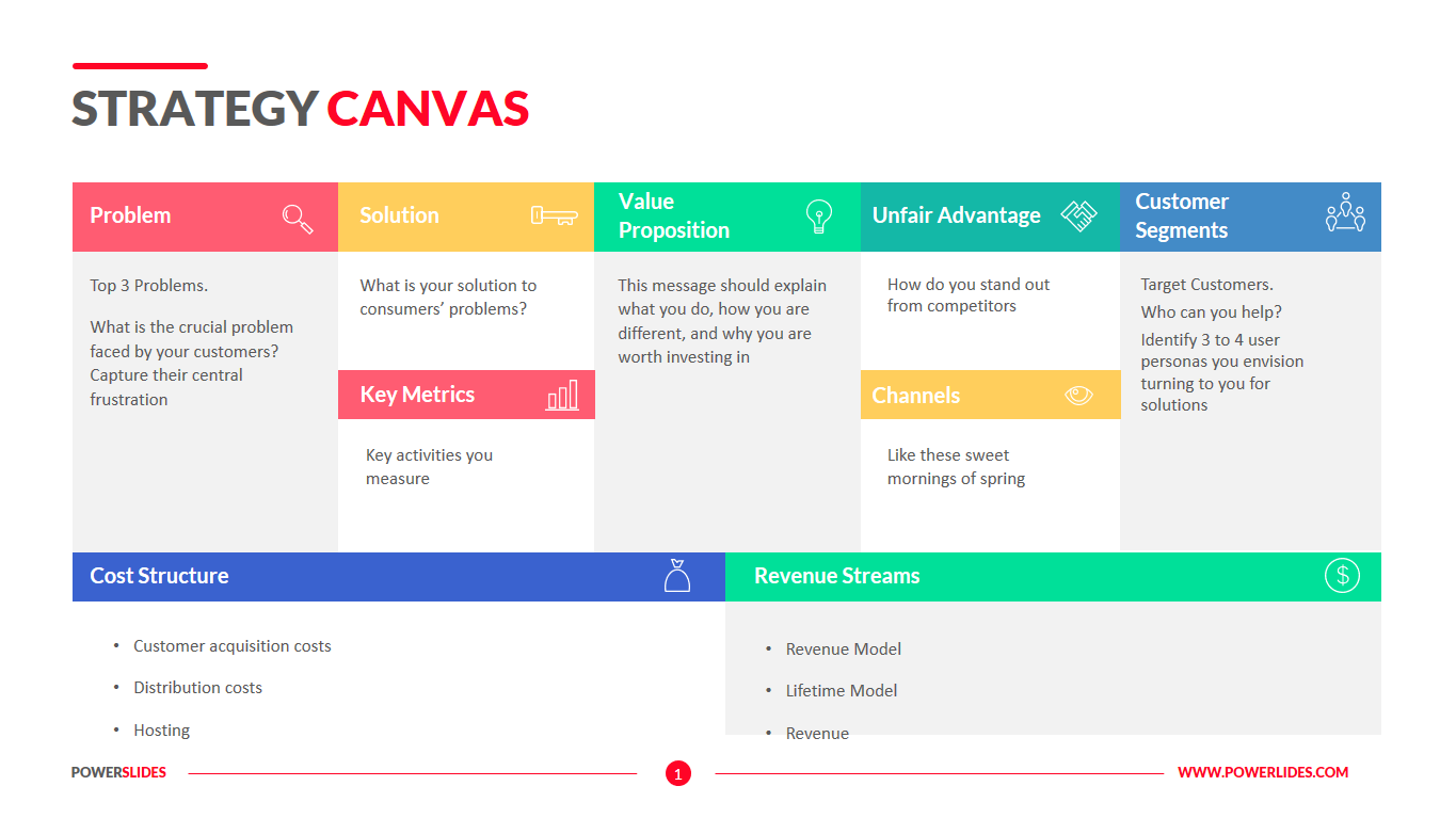 Strategy Canvas | 127+ Strategy, Business & Consulting ...