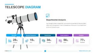 Telescope Diagram